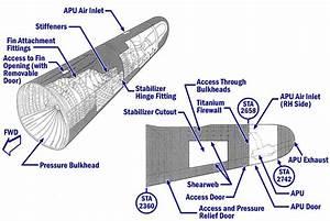 Diagram Of 747 Aft Fuselage