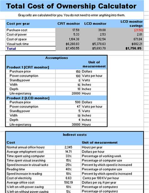 financial management officecom