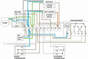 Hydronic Heating  Hydronic Heating Thermostat Wiring