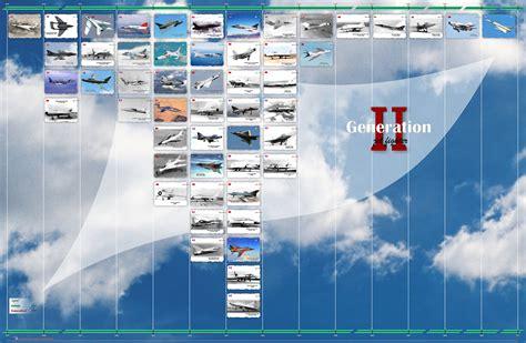 akela freedom generation  jet fighters