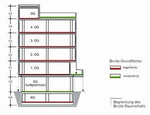 Geschossfläche Berechnen Beispiel : grundfl che architektur wikipedia ~ Themetempest.com Abrechnung
