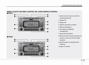 Descargar Manual Hyundai Santa Fe    Zofti