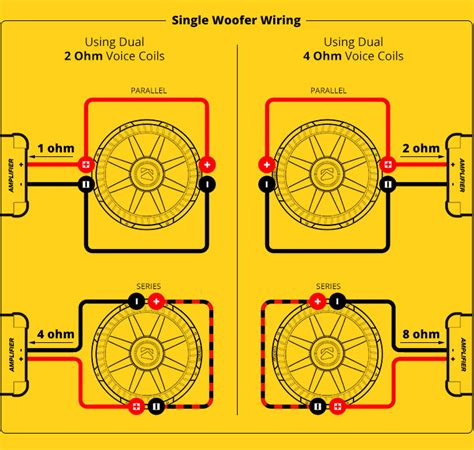 subwoofer speaker wiring diagrams kicker 174