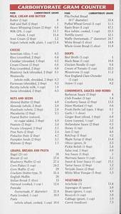 Diabetic Carb Counting Chart Usda National Nutrient