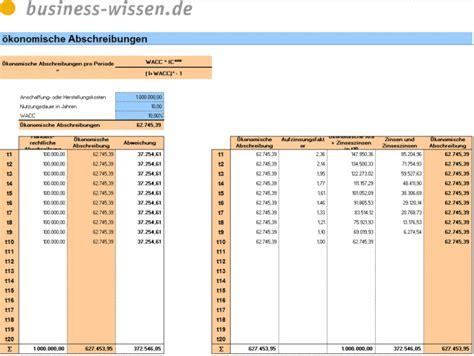 oekonomische abschreibungen oea berechnen excel tabelle