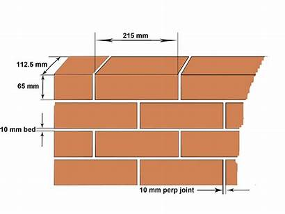 Brickwork Brick Dimensions Sizes Bricks Concrete Block