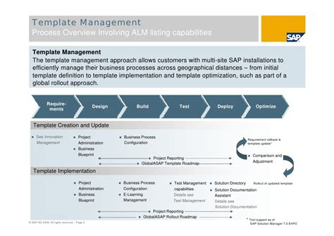 Project Rollout Template by Sap Solution Manager Global Roll Outs