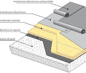 come impermeabilizzare una terrazza impermeabilizzare una terrazza