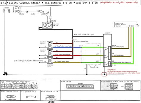 How The Ignition System Works Simplified Wiring