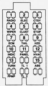 Chevrolet Lumina  1994  - Fuse Box Diagram