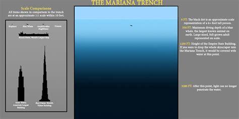 How Deep Is The Ocean? Memolition