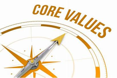 Values Core Ethical Honesty Say Execunet Them