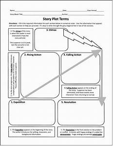 Plot Diagram Graphic Organizer New The Plot Thickens In