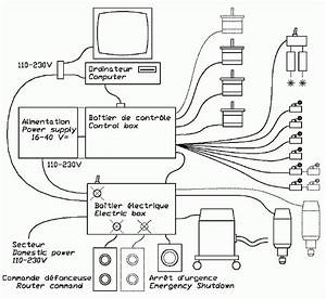 Router Installation Diagram