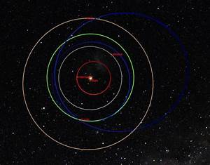 asteroid – Watch the Skies