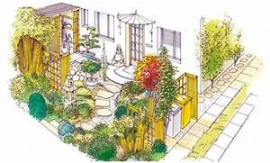 Gartenbeet Anlegen Beispiele : vorgarten ~ Yasmunasinghe.com Haus und Dekorationen