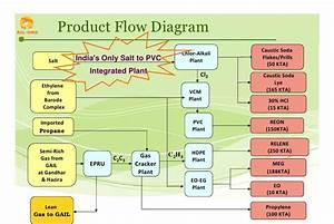 Focus Wiring Diagram