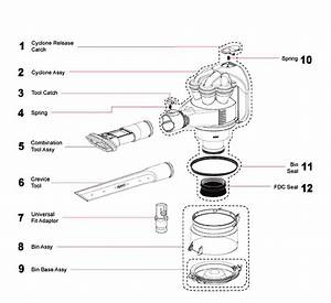 Dyson Dc16 Handheld Vacuum Cleaner Parts List  U0026 Schematic