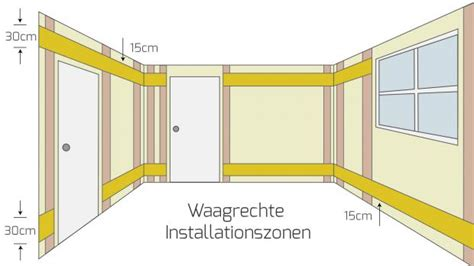 stromkabel verlegen norm elektro installationszonen nach din 18015 3 ratgeber diybook de