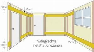 Elektrische Leitungen Verlegen Vorschriften : elektro installationszonen nach din 18015 3 ratgeber ~ Orissabook.com Haus und Dekorationen