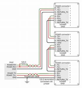 Rs 485 Daisy Chain Wiring Diagram Rs 485 Troubleshooting