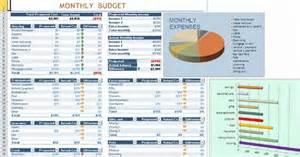 Escrow Analysis Spreadsheet by Daily Expense Budget Spreadsheet Template Analysistemplate