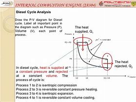 Hd wallpapers pv diagram heat engine designwallloveandroid hd wallpapers pv diagram heat engine ccuart Gallery