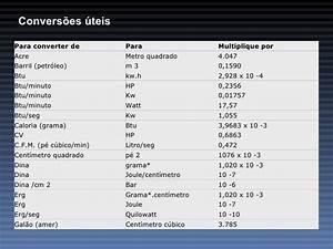 Conversion Kw En Cv Fiscaux : resist ncia dos materiais pps 29 06 10 ~ Gottalentnigeria.com Avis de Voitures