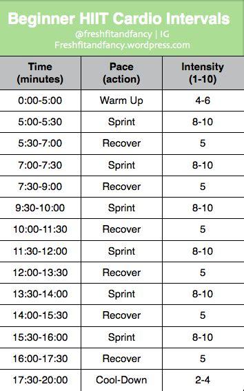 Beginner HIIT Cardio Treadmill Workout