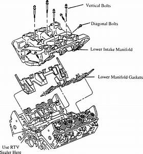 Gm 3100 Engine Diagram  Gm  Free Engine Image For User Manual Download