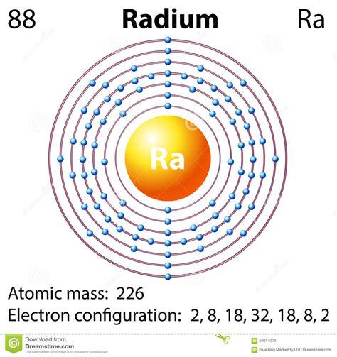 Diagram Of Radium by Diagram Representation Of The Element Radium Stock