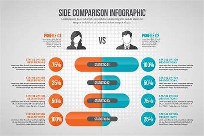Comparison Infographic Side Infographics Infograph Template Presentation