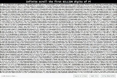 Value Maximum Pi Digits Million Billion Translate