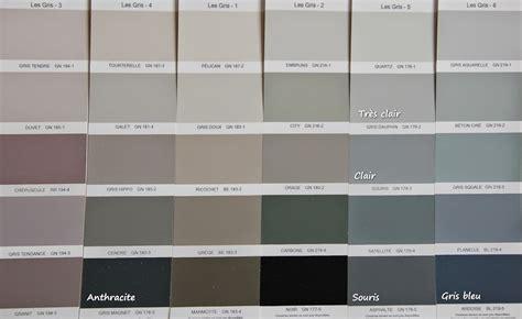 peinture chambre taupe les couleurs et leurs noms les couleurs quot neutres quot unik