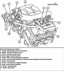 1998 Expedition Engine Diagram : 98 ford expedition vacuum diagram wiring diagram database ~ A.2002-acura-tl-radio.info Haus und Dekorationen