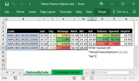 kb option chains  yahoo finance  excel