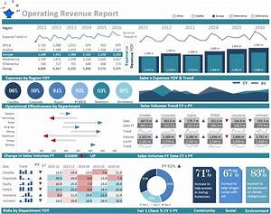 Template Excel Dashboard Template