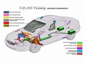 2005 Buick Lacrosse Belt Diagram