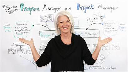Manager Program Project Between Difference Projectmanager Differences