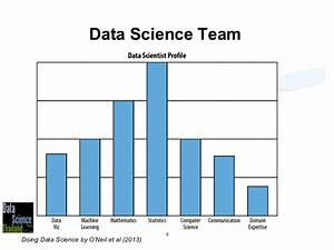 Introduction to Data Science (Data Science Thailand Meetup #1)