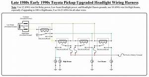 Headlight Upgrade With Wiring Schematic