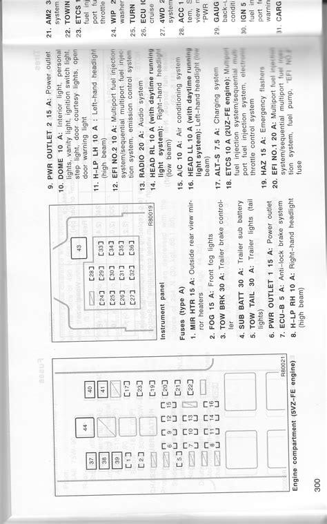2004 Toyotum Tundra Fuse Box Diagram by 2002 Tacoma 2 4l Engine Diagram Pvc Downloaddescargar