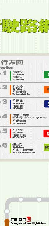 台北捷運行駛路線圖