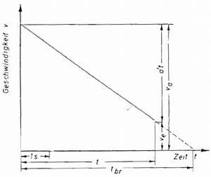 Zeit Berechnen Formel : tomchemie lexikon druckansicht ~ Themetempest.com Abrechnung