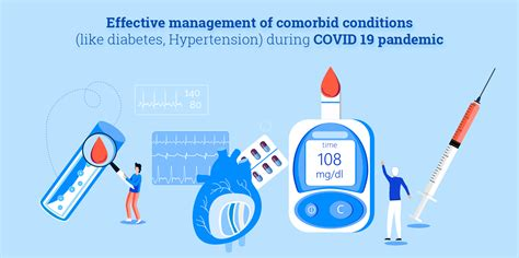 Comorbidity means more than one disease or condition is present in the same person at the same time. Managing comorbidities during COVID 19
