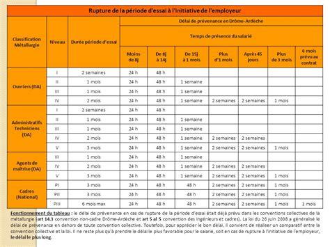 r 233 union actualit 233 s juridiques ppt t 233 l 233 charger
