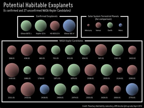 Names of Planets - Pics about space