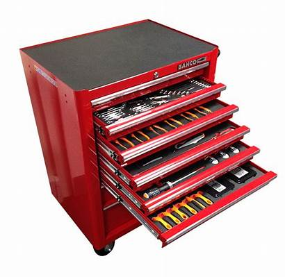 Aviation Tool Kits Aircraft Equipment Support Gse