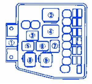 Mini Cooper Fuse Box Symbols : mazda premacy mini 2001 fuse box block circuit breaker ~ A.2002-acura-tl-radio.info Haus und Dekorationen