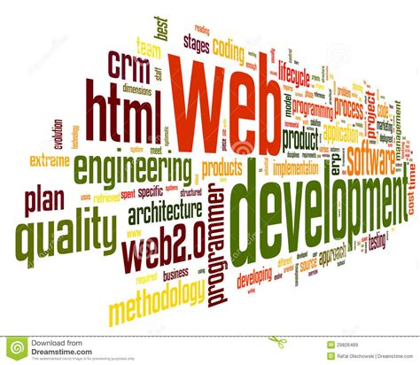 Web Development Concept In Word Tag Cloud Royalty Free